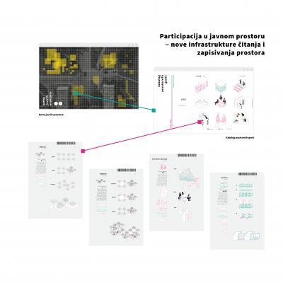 Radovi Sveuciliste U Zagrebu Arhitektonski Fakultet Studij Dizajna